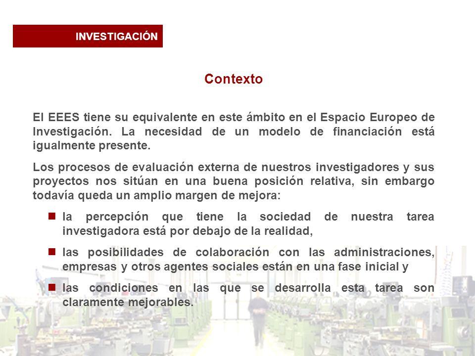 INVESTIGACIÓN Contexto El EEES tiene su equivalente en este ámbito en el Espacio Europeo de Investigación. La necesidad de un modelo de financiación e
