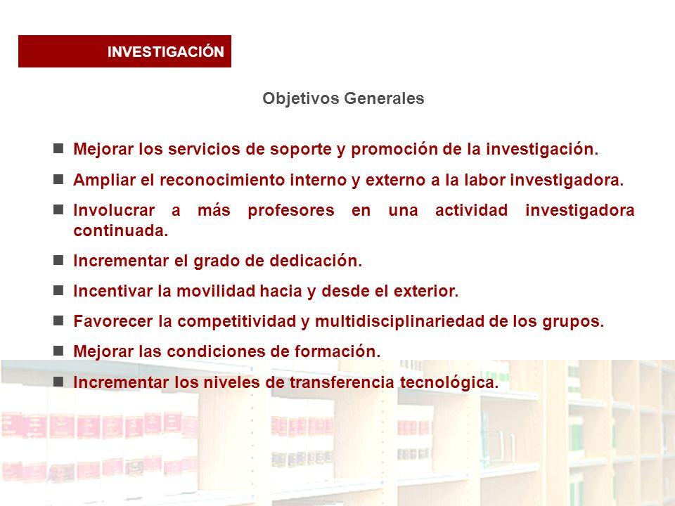 INVESTIGACIÓN Objetivos Generales Mejorar los servicios de soporte y promoción de la investigación. Ampliar el reconocimiento interno y externo a la l