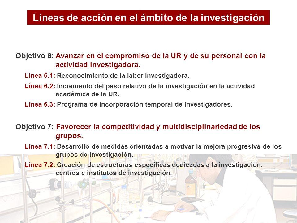 Objetivo 6: Avanzar en el compromiso de la UR y de su personal con la actividad investigadora.