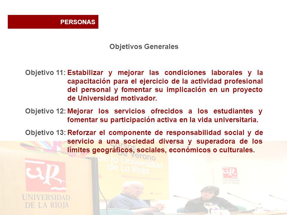 PERSONAS Objetivos Generales Objetivo 11:Estabilizar y mejorar las condiciones laborales y la capacitación para el ejercicio de la actividad profesional del personal y fomentar su implicación en un proyecto de Universidad motivador.