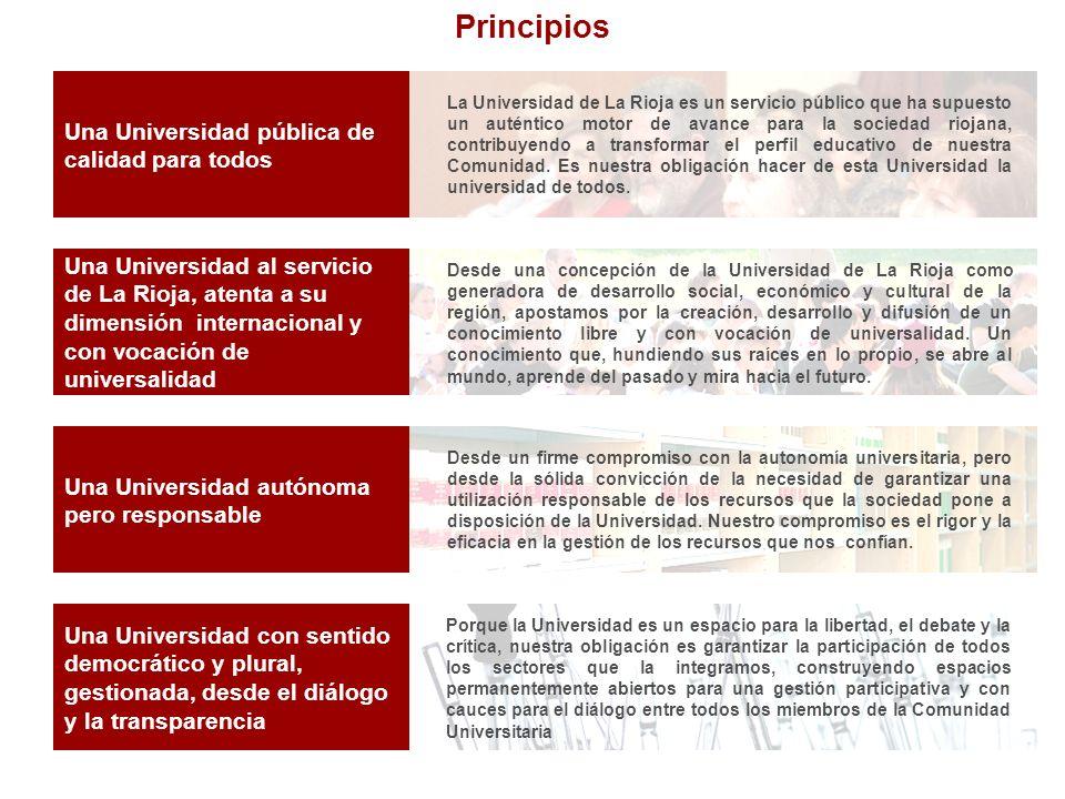 Principios La Universidad de La Rioja es un servicio público que ha supuesto un auténtico motor de avance para la sociedad riojana, contribuyendo a transformar el perfil educativo de nuestra Comunidad.