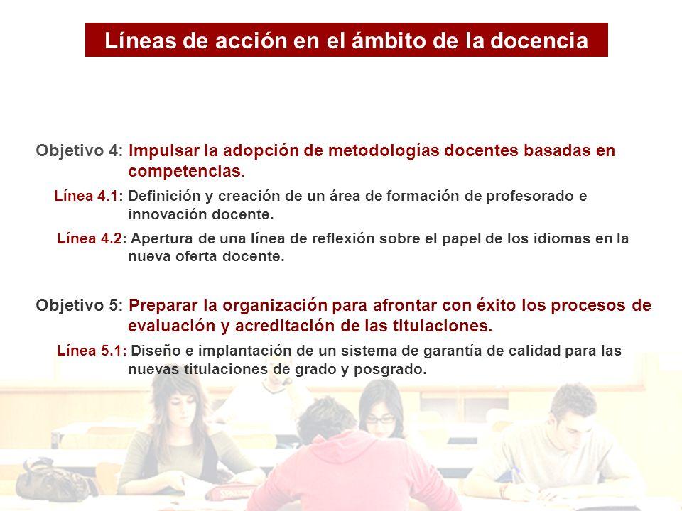 Objetivo 4: Impulsar la adopción de metodologías docentes basadas en competencias.