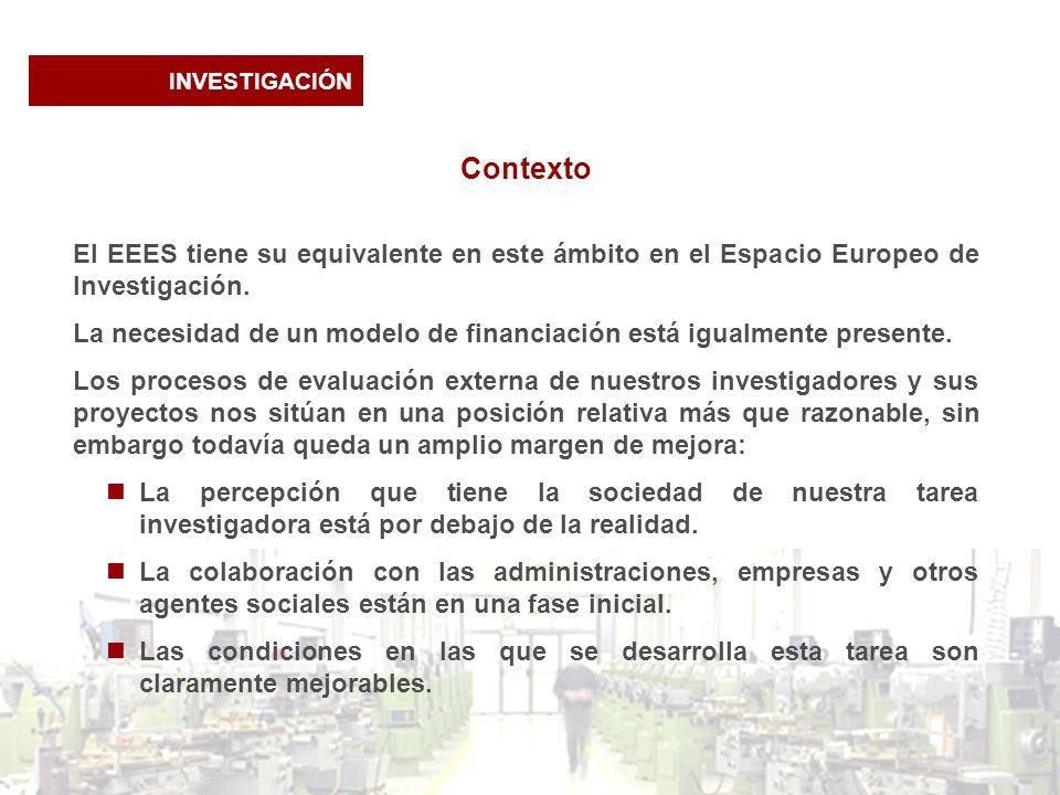 INVESTIGACIÓN Contexto El EEES tiene su equivalente en este ámbito en el Espacio Europeo de Investigación.