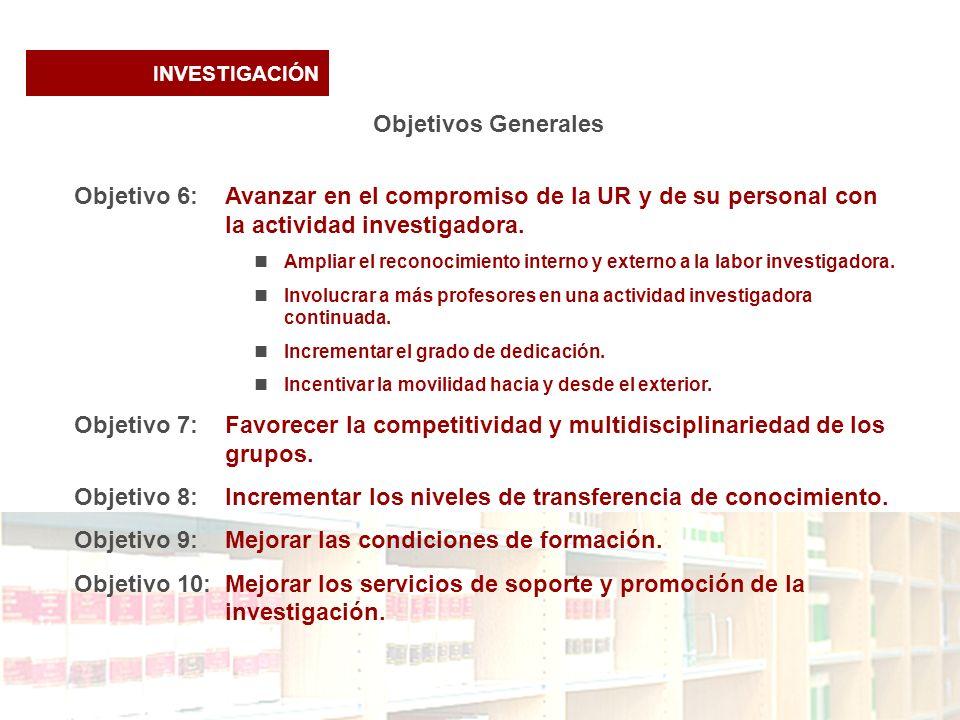 INVESTIGACIÓN Objetivos Generales Objetivo 6:Avanzar en el compromiso de la UR y de su personal con la actividad investigadora.