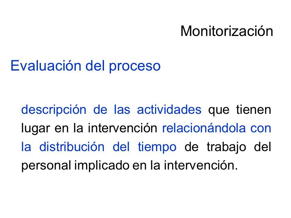 Monitorización Evaluación del proceso descripción de las actividades que tienen lugar en la intervención relacionándola con la distribución del tiempo