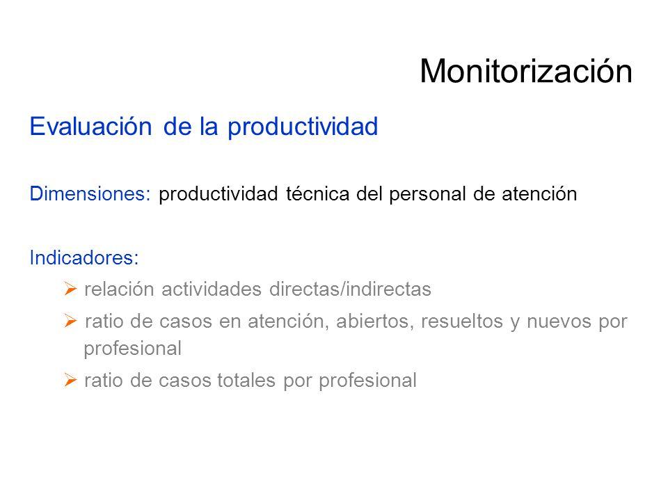 Monitorización Evaluación de la productividad Dimensiones: productividad técnica del personal de atención Indicadores: relación actividades directas/i