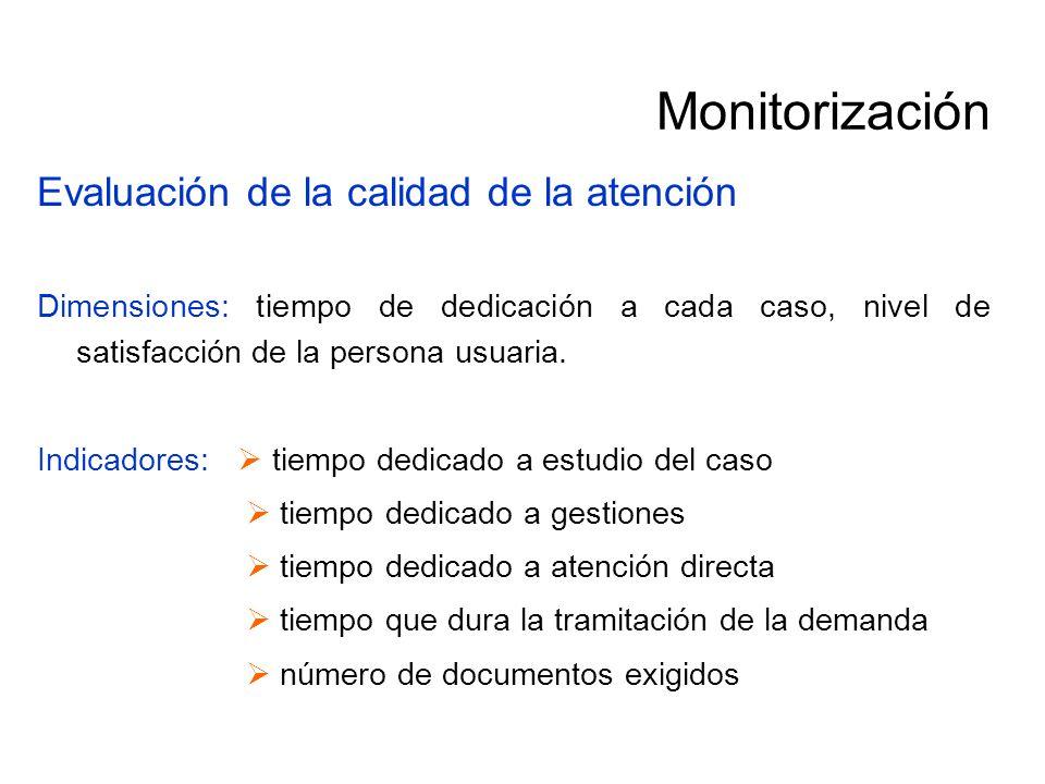 Monitorización Evaluación de la calidad de la atención Dimensiones: tiempo de dedicación a cada caso, nivel de satisfacción de la persona usuaria. Ind
