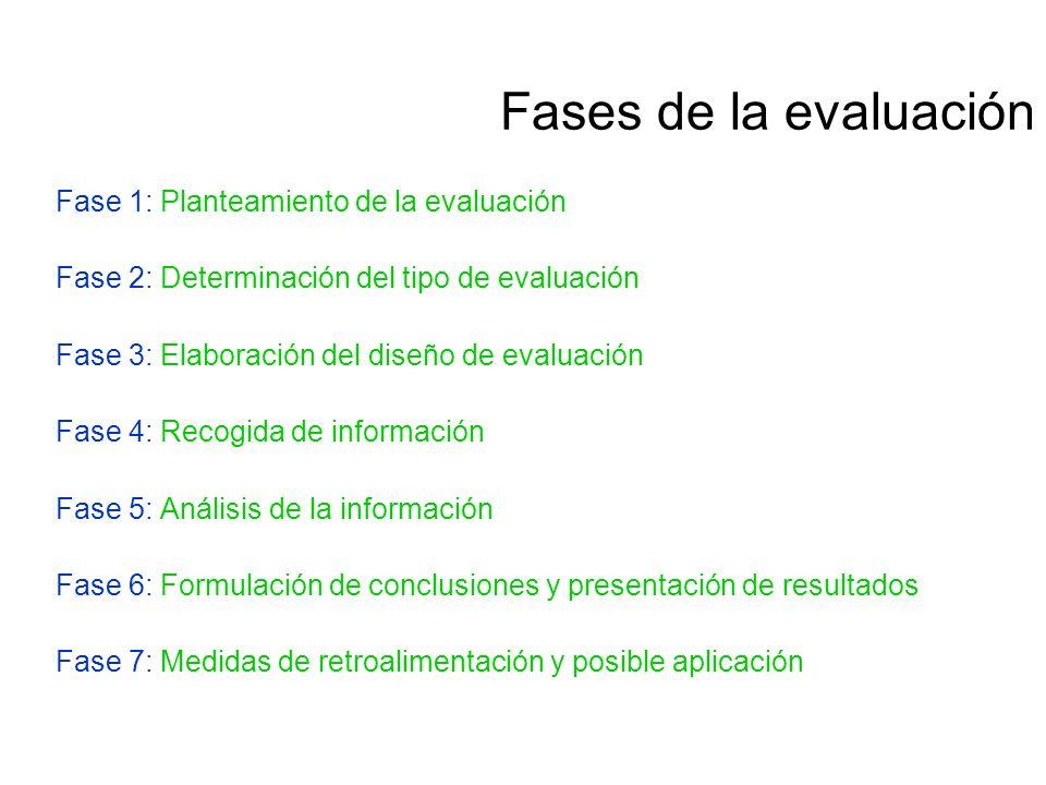 Fases de la evaluación Fase 1: Planteamiento de la evaluación Fase 2: Determinación del tipo de evaluación Fase 3: Elaboración del diseño de evaluació