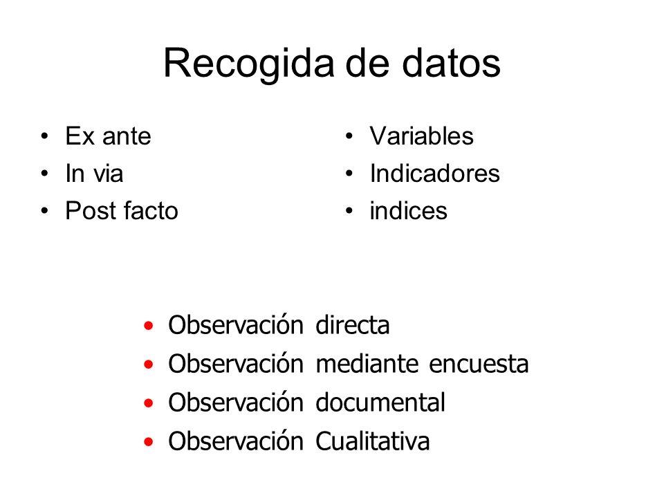 Recogida de datos Ex ante In via Post facto Variables Indicadores indices Observación directa Observación mediante encuesta Observación documental Obs