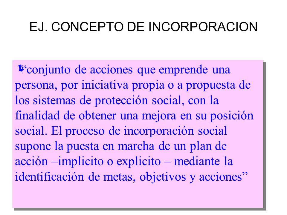 EJ. CONCEPTO DE INCORPORACION conjunto de acciones que emprende una persona, por iniciativa propia o a propuesta de los sistemas de protección social,