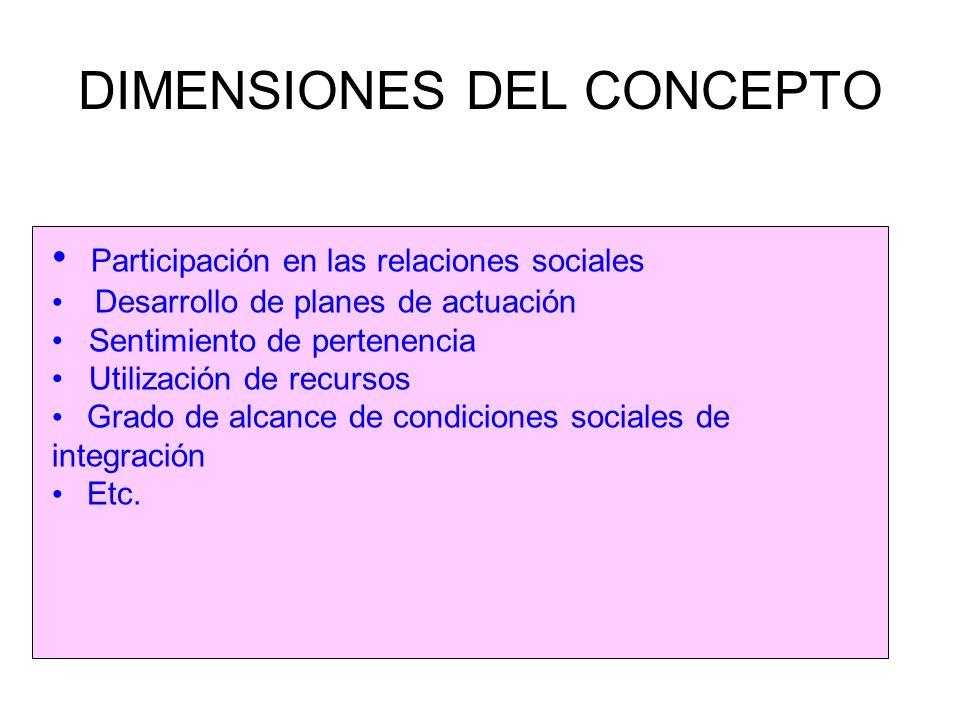 DIMENSIONES DEL CONCEPTO Participación en las relaciones sociales Desarrollo de planes de actuación Sentimiento de pertenencia Utilización de recursos