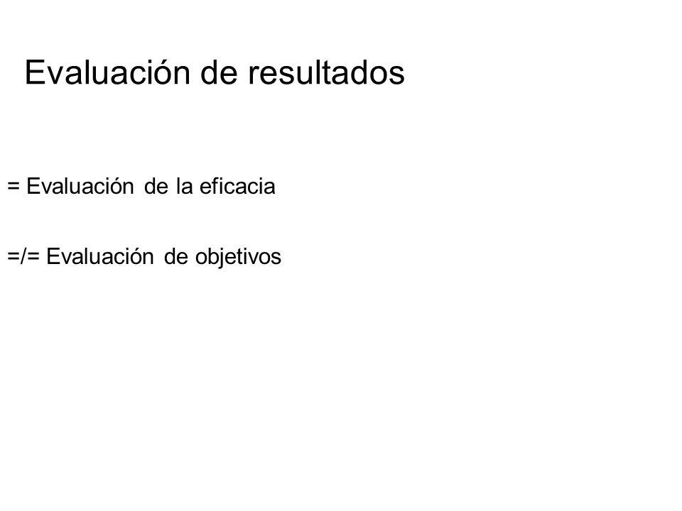 Evaluación de resultados Diferentes clasificaciones : 1.Cambios en la situación de las personas 2.Cambios en las relaciones sociales 3.