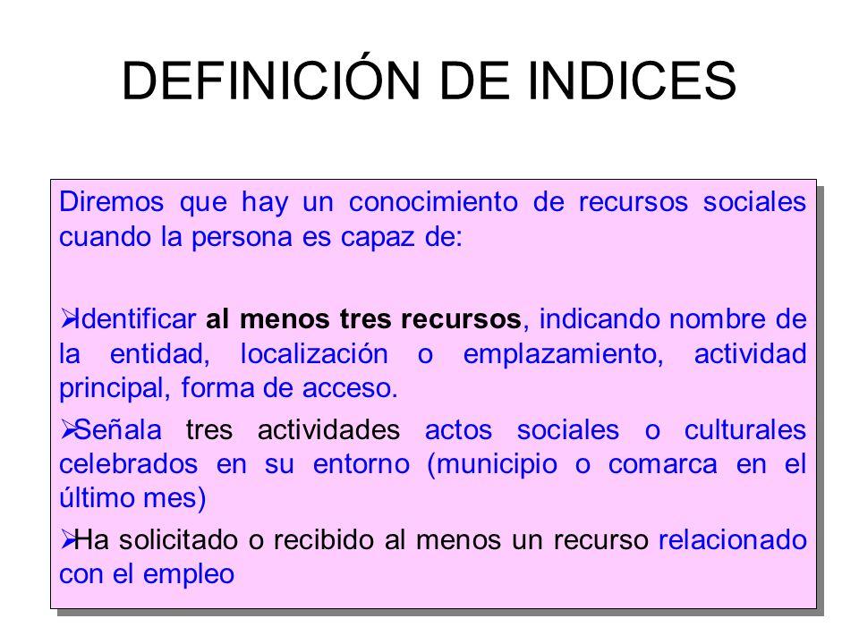 DEFINICIÓN DE INDICES Diremos que hay un conocimiento de recursos sociales cuando la persona es capaz de: Identificar al menos tres recursos, indicand