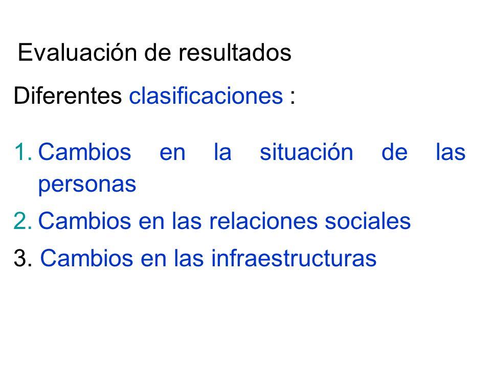 Evaluación de resultados Diferentes clasificaciones : 1.Cambios en la situación de las personas 2.Cambios en las relaciones sociales 3. Cambios en las