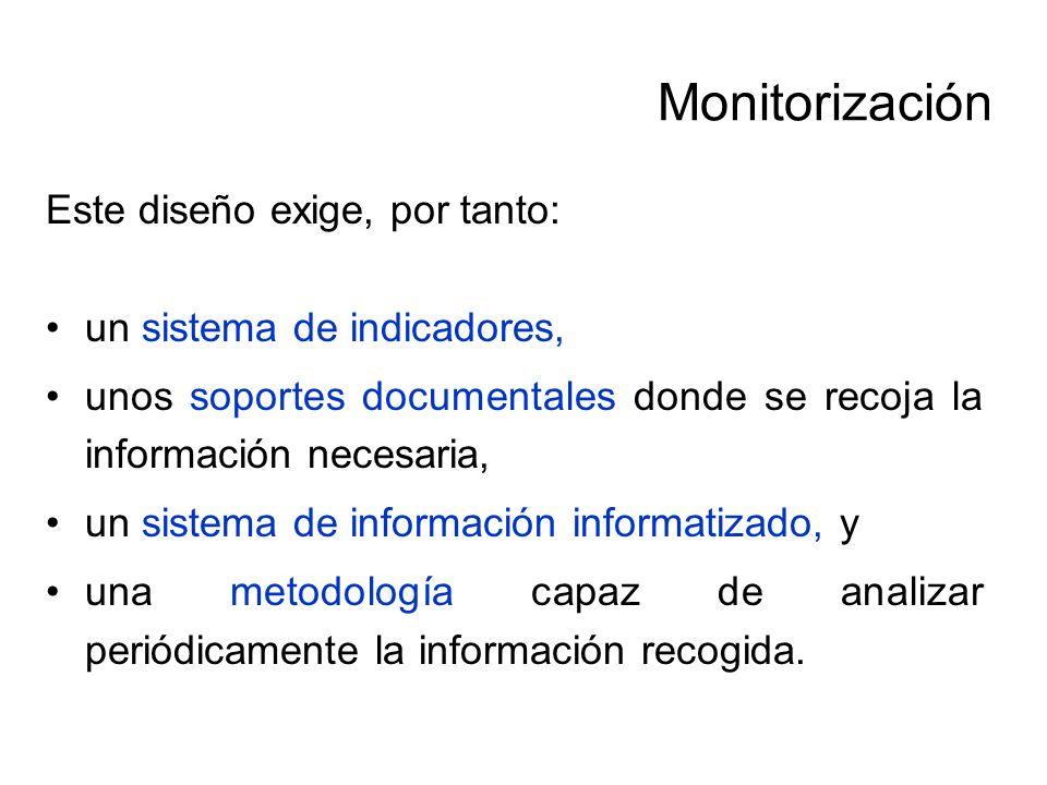 Monitorización La monitorización permite llevar a cabo diferentes modalidades de evaluación simultáneamente, entre las más utilizadas: 1) Evaluación de la cobertura 2) Evaluación del esfuerzo 3) Evaluación del proceso 4) Evaluación de la productividad 5) Evaluación de la calidad de la atención