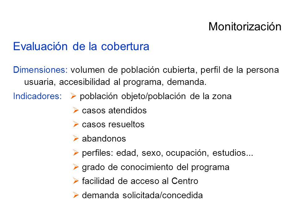 Monitorización Evaluación de la cobertura Dimensiones: volumen de población cubierta, perfil de la persona usuaria, accesibilidad al programa, demanda