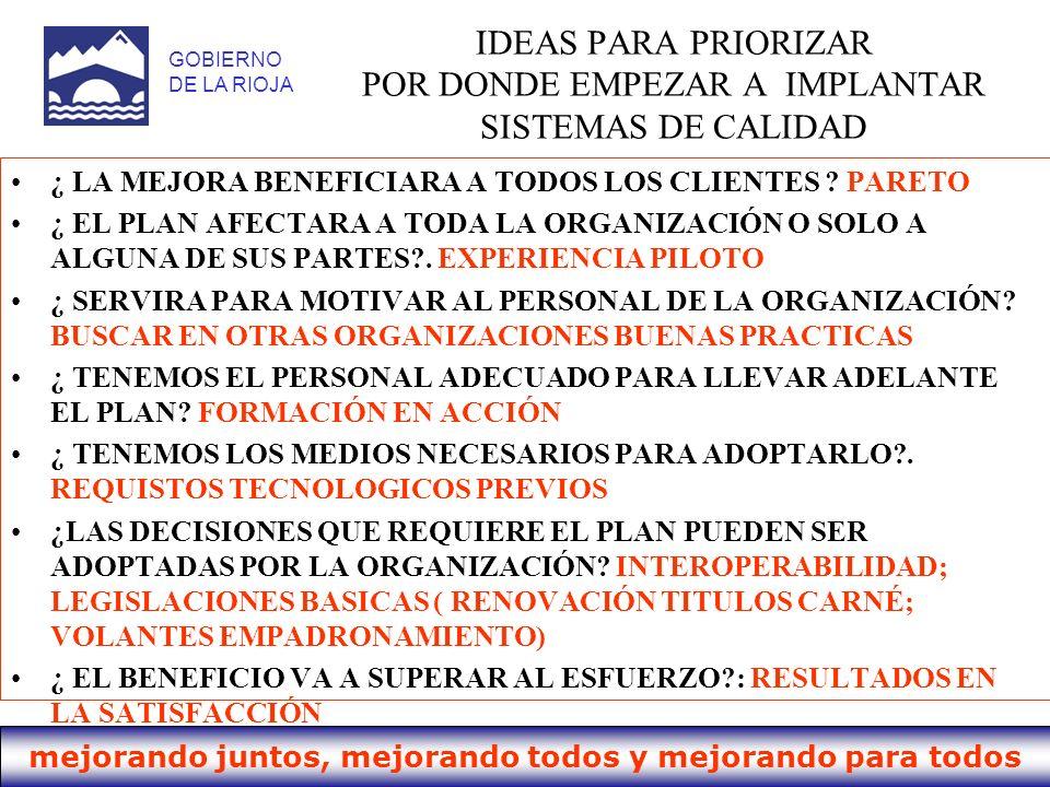 mejorando juntos, mejorando todos y mejorando para todos GOBIERNO DE LA RIOJA IDEAS PARA PRIORIZAR POR DONDE EMPEZAR A IMPLANTAR SISTEMAS DE CALIDAD ¿