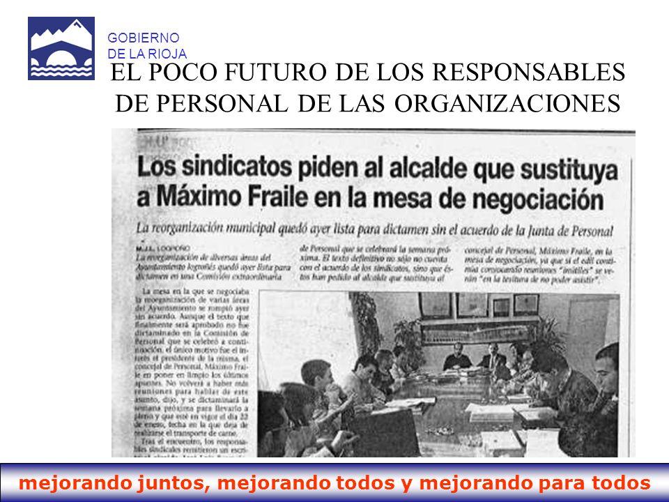 mejorando juntos, mejorando todos y mejorando para todos GOBIERNO DE LA RIOJA EL POCO FUTURO DE LOS RESPONSABLES DE PERSONAL DE LAS ORGANIZACIONES