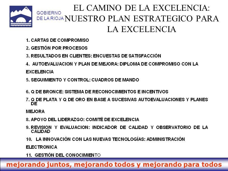 mejorando juntos, mejorando todos y mejorando para todos GOBIERNO DE LA RIOJA EL CAMINO DE LA EXCELENCIA: NUESTRO PLAN ESTRATEGICO PARA LA EXCELENCIA
