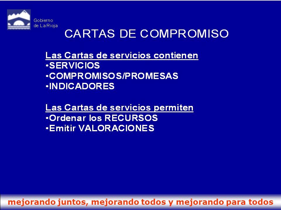 mejorando juntos, mejorando todos y mejorando para todos Gobierno de La Rioja