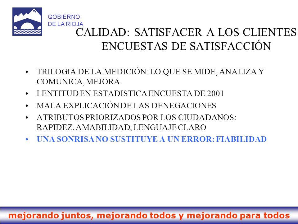 mejorando juntos, mejorando todos y mejorando para todos GOBIERNO DE LA RIOJA CALIDAD: SATISFACER A LOS CLIENTES ENCUESTAS DE SATISFACCIÓN TRILOGIA DE