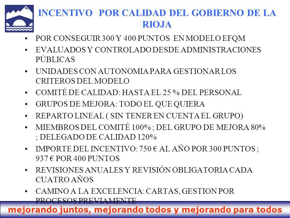mejorando juntos, mejorando todos y mejorando para todos Gobierno de La Rioja INCENTIVO POR CALIDAD DEL GOBIERNO DE LA RIOJA POR CONSEGUIR 300 Y 400 P