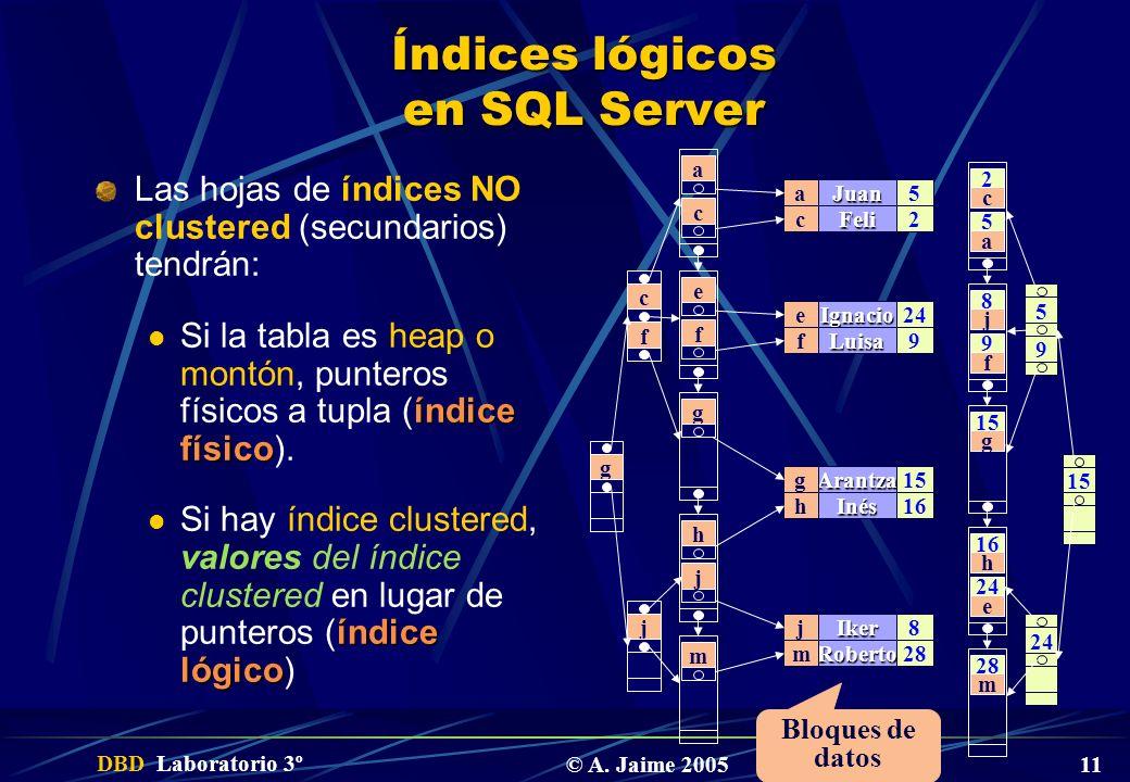 DBD Laboratorio 3º © A. Jaime 2005 11 Índices lógicos en SQL Server Las hojas de índices NO clustered (secundarios) tendrán: índice físico Si la tabla