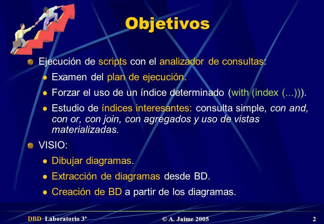 DBD Laboratorio 3º © A. Jaime 2005 2 Objetivos Ejecución de scripts con el analizador de consultas: Examen del plan de ejecución. Forzar el uso de un