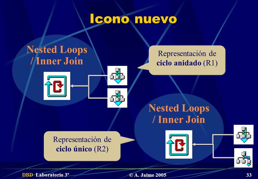 DBD Laboratorio 3º © A. Jaime 2005 33 Icono nuevo Nested Loops / Inner Join Nested Loops / Inner Join Representación de ciclo anidado (R1) Representac