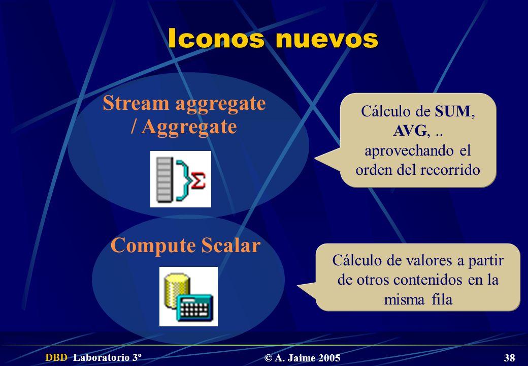 DBD Laboratorio 3º © A. Jaime 2005 38 Iconos nuevos Cálculo de SUM, AVG,.. aprovechando el orden del recorrido Stream aggregate / Aggregate Compute Sc
