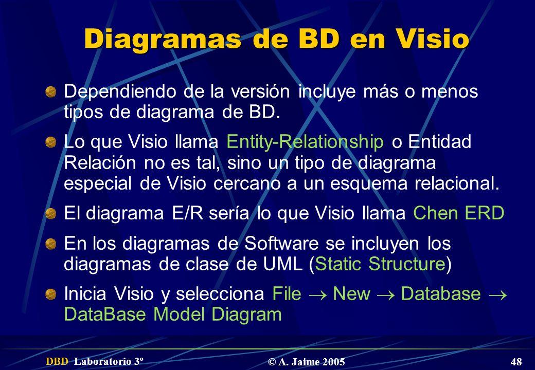 DBD Laboratorio 3º © A. Jaime 2005 48 Diagramas de BD en Visio Dependiendo de la versión incluye más o menos tipos de diagrama de BD. Lo que Visio lla