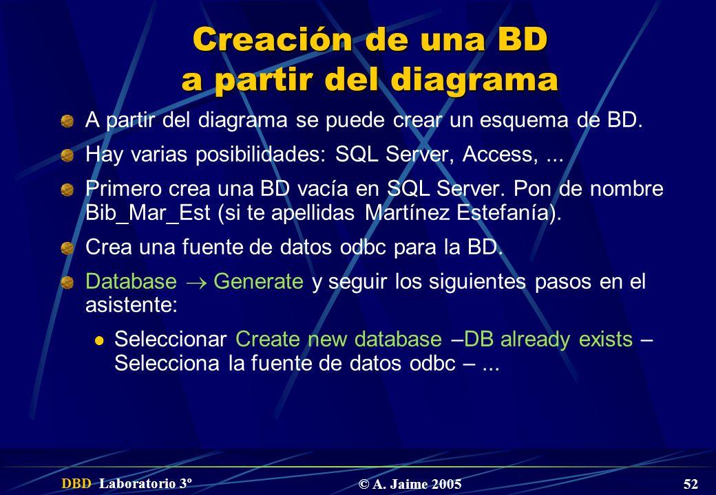 DBD Laboratorio 3º © A. Jaime 2005 52 Creación de una BD a partir del diagrama A partir del diagrama se puede crear un esquema de BD. Hay varias posib