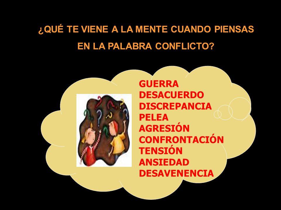 ¿QUÉ TE VIENE A LA MENTE CUANDO PIENSAS EN LA PALABRA CONFLICTO? GUERRA DESACUERDO DISCREPANCIA PELEA AGRESIÓN CONFRONTACIÓN TENSIÓN ANSIEDAD DESAVENE