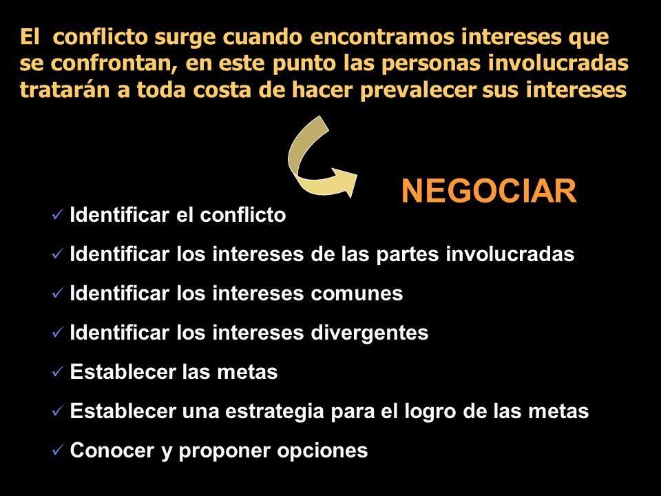 Identificar el conflicto Identificar los intereses de las partes involucradas Identificar los intereses comunes Identificar los intereses divergentes