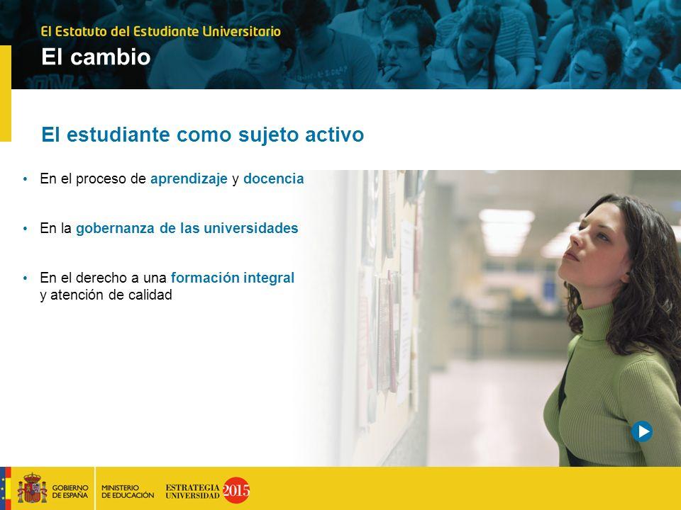 INDEX El cambio El estudiante como sujeto activo En el proceso de aprendizaje y docencia En la gobernanza de las universidades En el derecho a una for