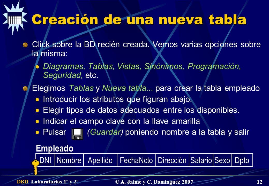 DBD Laboratorios 1º y 2º © A. Jaime y C. Domínguez 2007 12 Creación de una nueva tabla Click sobre la BD recién creada. Vemos varias opciones sobre la
