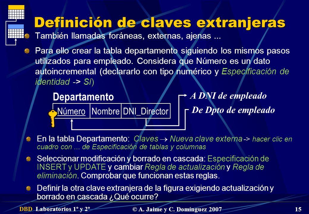 DBD Laboratorios 1º y 2º © A. Jaime y C. Domínguez 2007 15 Definición de claves extranjeras También llamadas foráneas, externas, ajenas... Para ello c