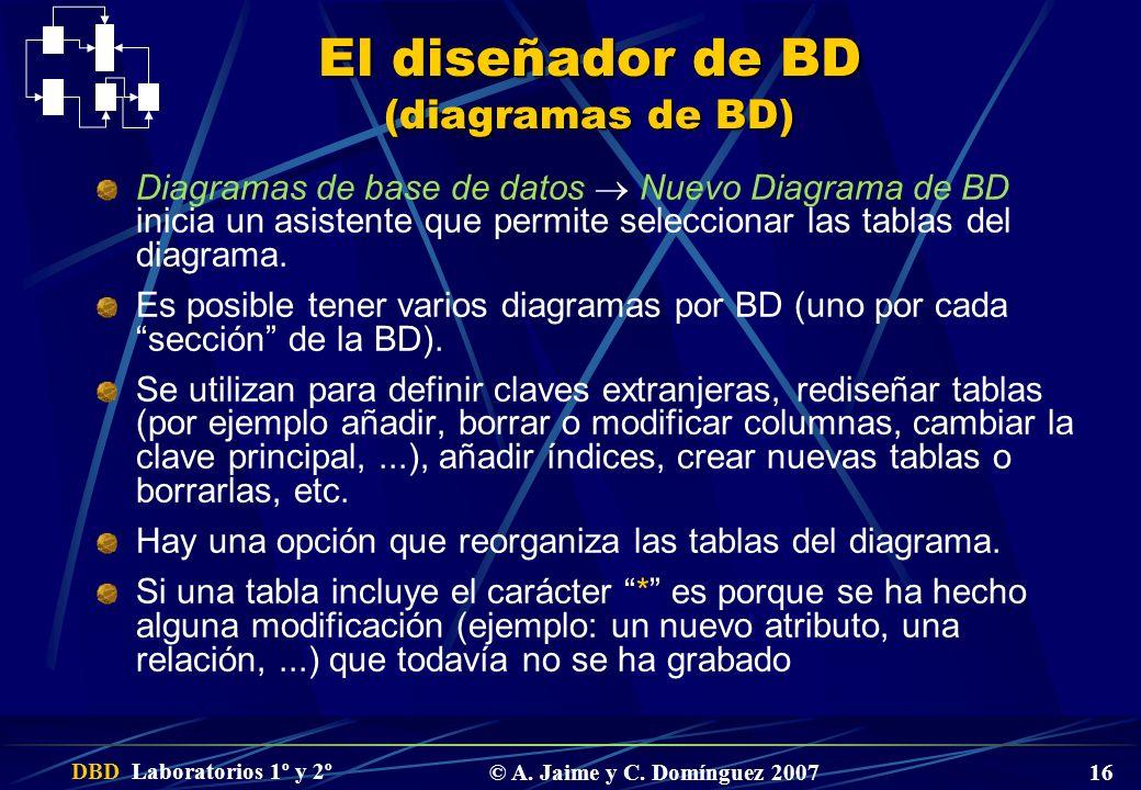 DBD Laboratorios 1º y 2º © A. Jaime y C. Domínguez 2007 16 El diseñador de BD (diagramas de BD) Diagramas de base de datos Nuevo Diagrama de BD inicia