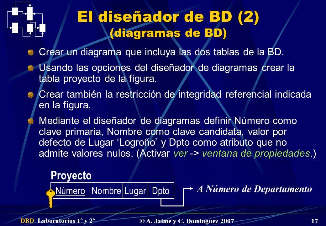 DBD Laboratorios 1º y 2º © A. Jaime y C. Domínguez 2007 17 El diseñador de BD (2) (diagramas de BD) Crear un diagrama que incluya las dos tablas de la