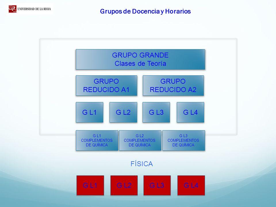 Plan de Estudios http://www.unirioja.es/estudios/grados/quimica/index.shtml