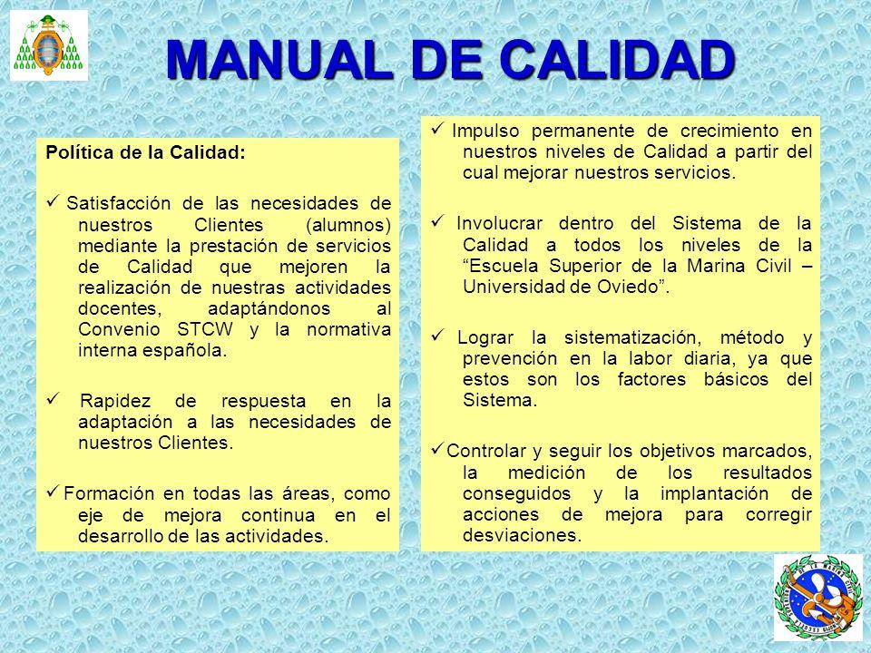 MANUAL DE CALIDAD Política de la Calidad: Satisfacción de las necesidades de nuestros Clientes (alumnos) mediante la prestación de servicios de Calida