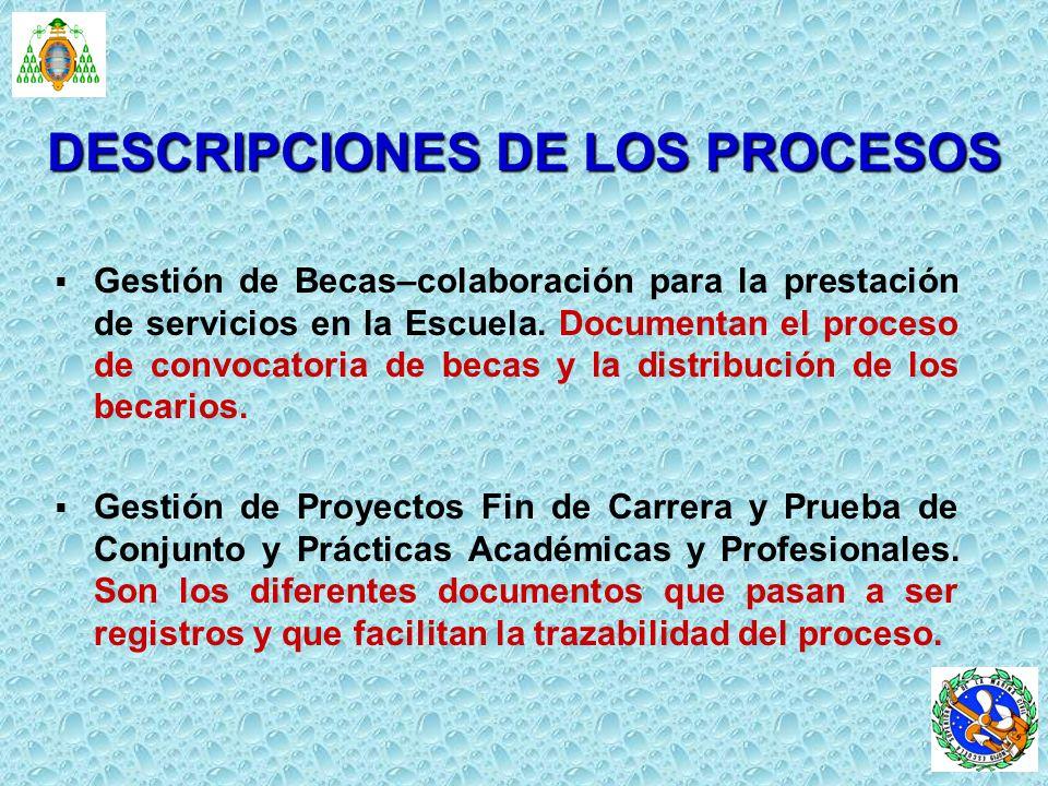 Gestión de Becas–colaboración para la prestación de servicios en la Escuela. Documentan el proceso de convocatoria de becas y la distribución de los b