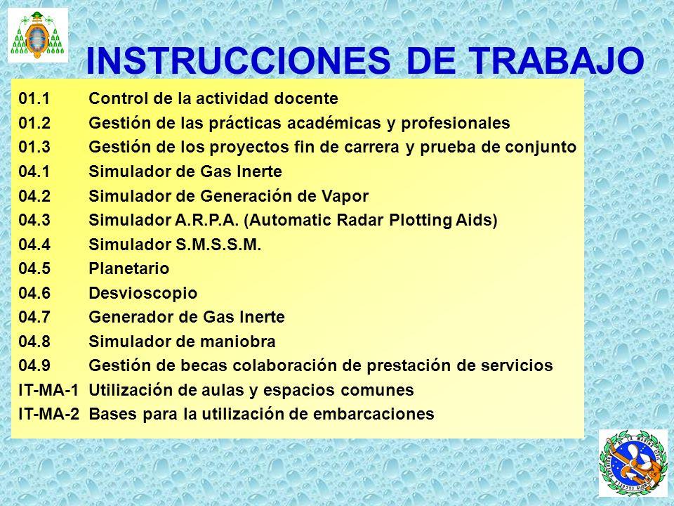 INSTRUCCIONES DE TRABAJO 01.1Control de la actividad docente 01.2Gestión de las prácticas académicas y profesionales 01.3Gestión de los proyectos fin