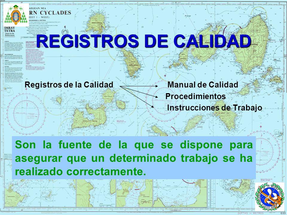 REGISTROS DE CALIDAD Registros de la Calidad Manual de Calidad Procedimientos Instrucciones de Trabajo Son la fuente de la que se dispone para asegura