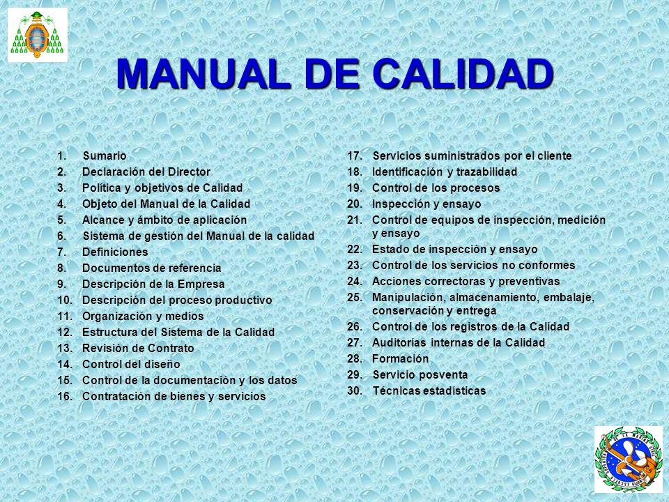 MANUAL DE CALIDAD 1.Sumario 2.Declaración del Director 3.Política y objetivos de Calidad 4.Objeto del Manual de la Calidad 5.Alcance y ámbito de aplic