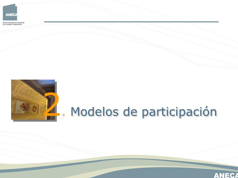 Modelos de participación 2. Modelos de participación