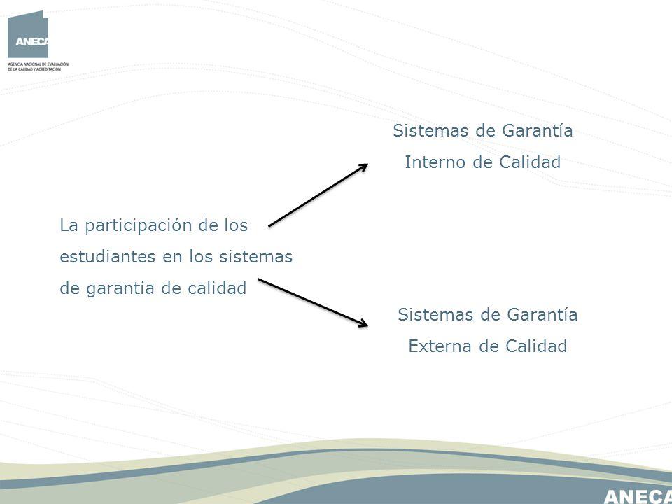 La participación de los estudiantes en los sistemas de garantía de calidad Sistemas de Garantía Interno de Calidad Sistemas de Garantía Externa de Calidad