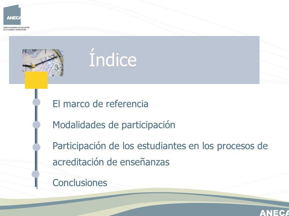 El marco de referencia Modalidades de participación Participación de los estudiantes en los procesos de acreditación de enseñanzas Conclusiones Índice