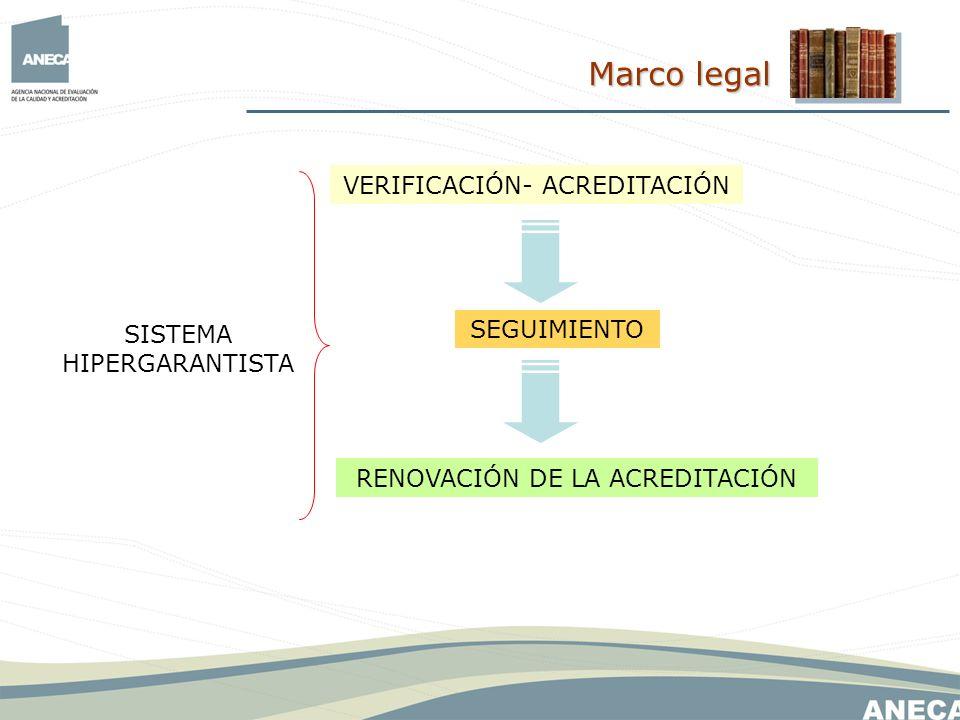 Marco legal VERIFICACIÓN- ACREDITACIÓN SEGUIMIENTO RENOVACIÓN DE LA ACREDITACIÓN SISTEMA HIPERGARANTISTA