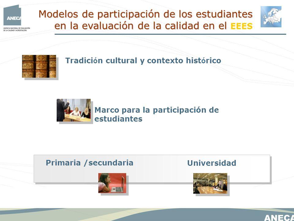Tradici ó n cultural y contexto hist ó rico Universidad Primaria /secundaria Marco para la participación de estudiantes Modelos de participación de los estudiantes en la evaluación de la calidad en el Modelos de participación de los estudiantes en la evaluación de la calidad en el EEES